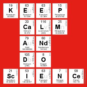 Sample Periodic Table