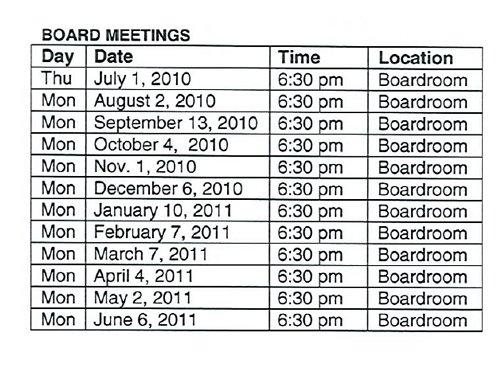 Board Dates